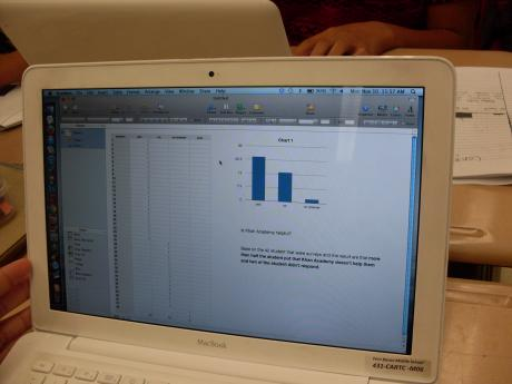 Students analyzing data and building graphs on laptops.
